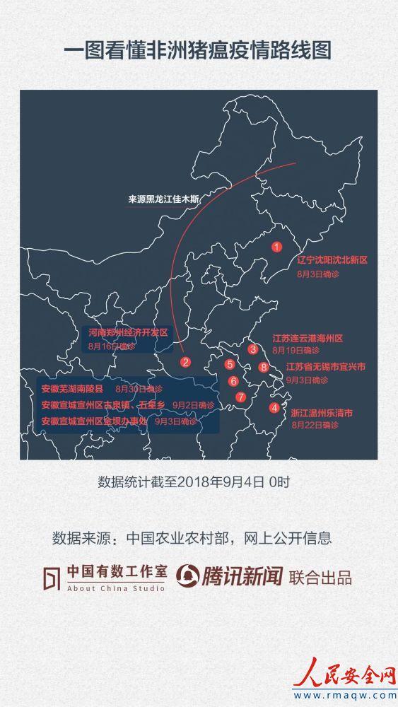 我国发生8起非洲猪瘟疫情 一图看懂疫情路线图